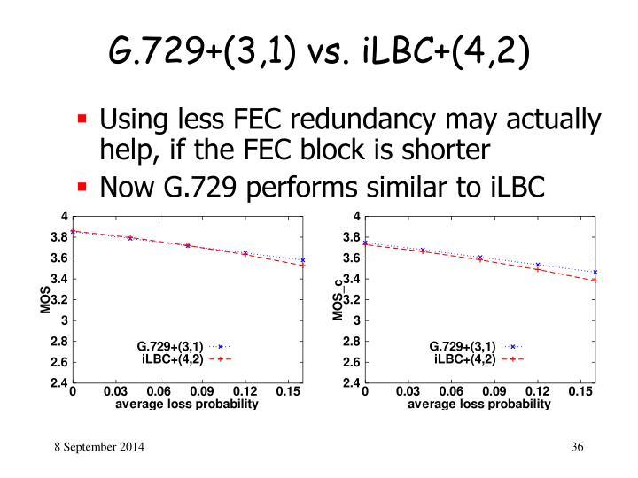G.729+(3,1) vs. iLBC+(4,2)