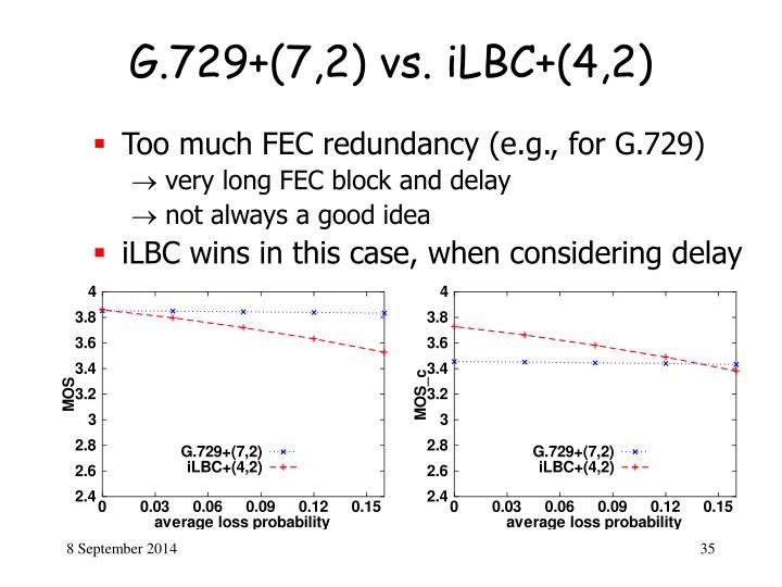 G.729+(7,2) vs. iLBC+(4,2)