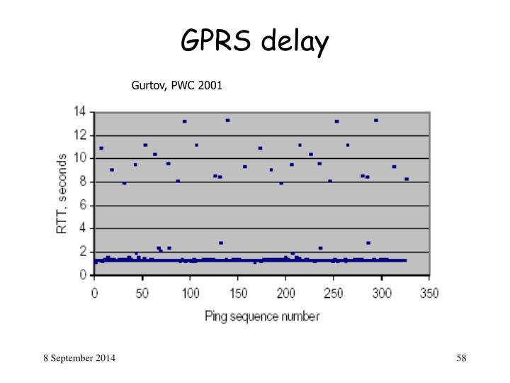 GPRS delay