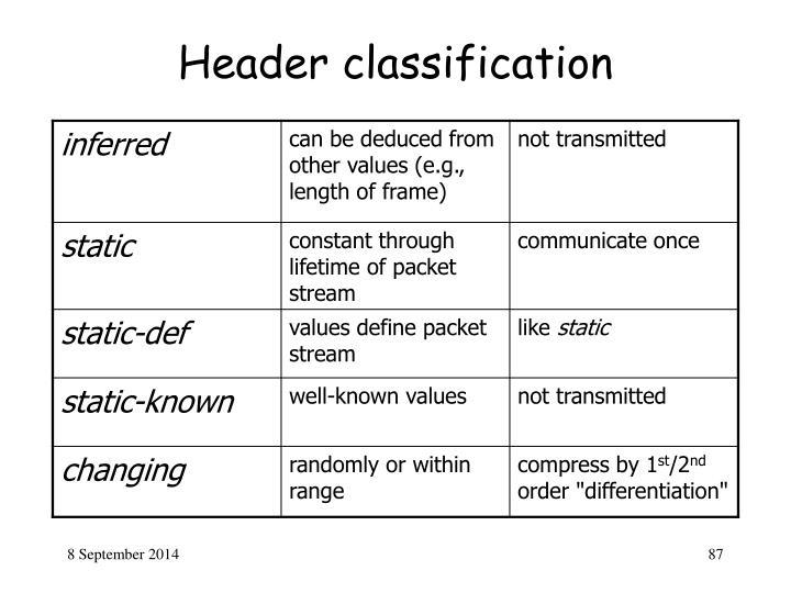 Header classification