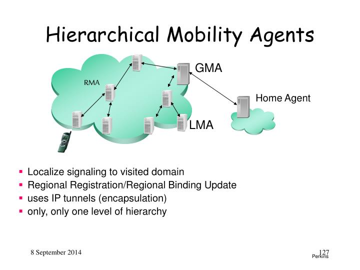 Hierarchical Mobility Agents