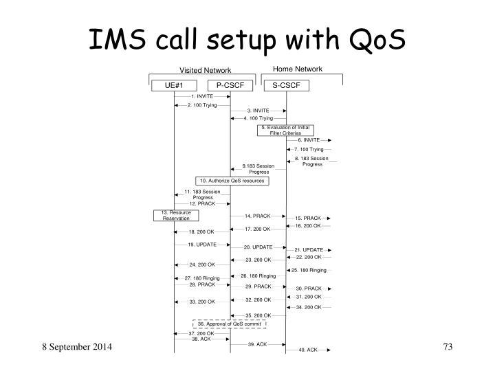 IMS call setup with QoS