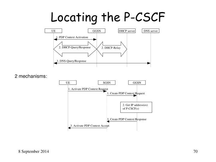 Locating the P-CSCF