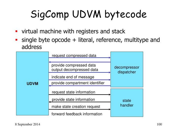SigComp UDVM bytecode