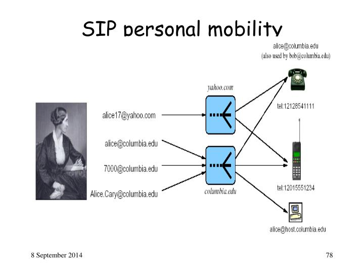 SIP personal mobility