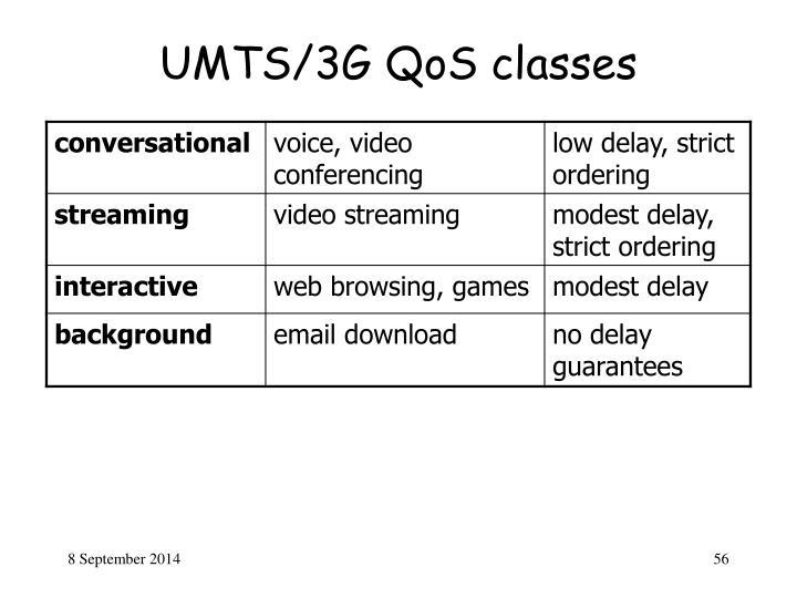 UMTS/3G QoS classes