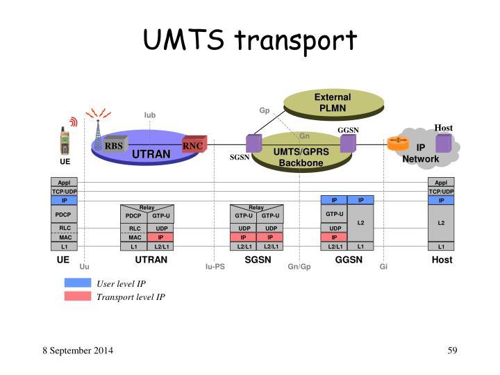 UMTS transport