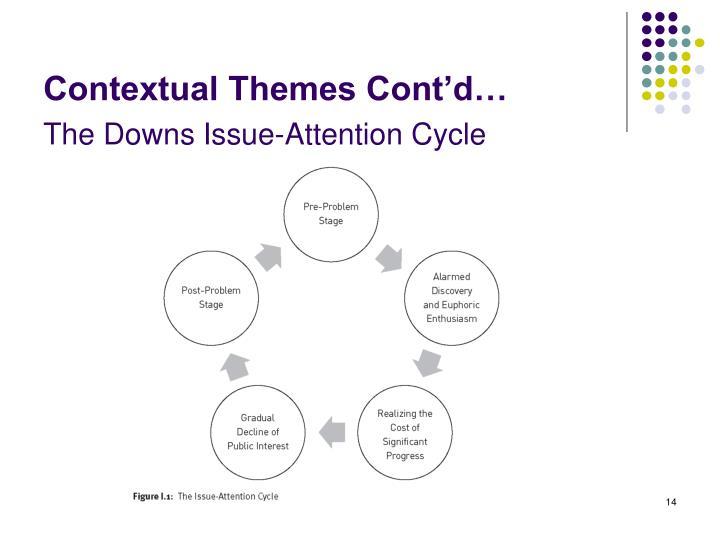 Contextual Themes Cont'd…