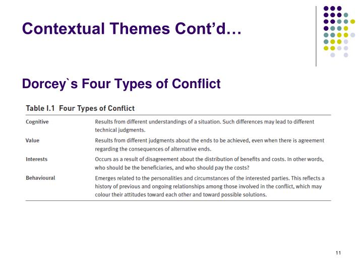 Dorcey`s Four Types of Conflict
