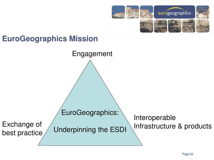 EuroGeographics Mission