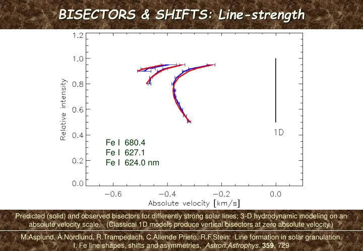 BISECTORS & SHIFTS: Line-strength