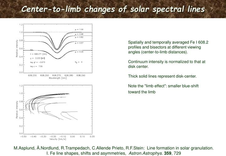 Center-to-limb changes of solar spectral lines
