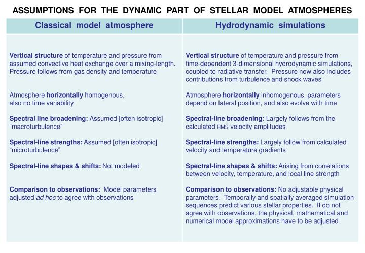 ASSUMPTIONS  FOR  THE  DYNAMIC  PART  OF  STELLAR  MODEL  ATMOSPHERES