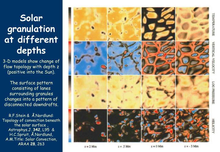Solar granulation at different depths