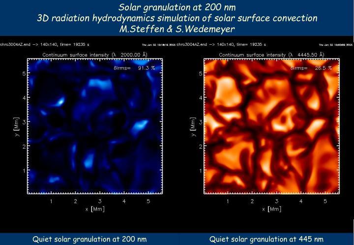 Solar granulation at 200 nm