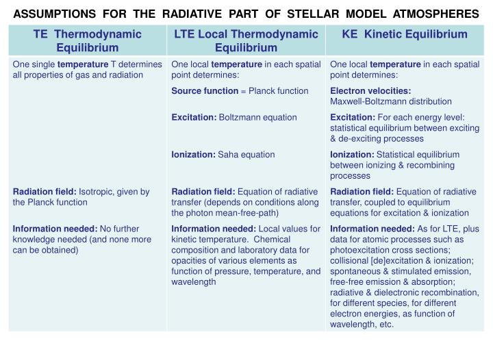 ASSUMPTIONS  FOR  THE  RADIATIVE  PART  OF  STELLAR  MODEL  ATMOSPHERES