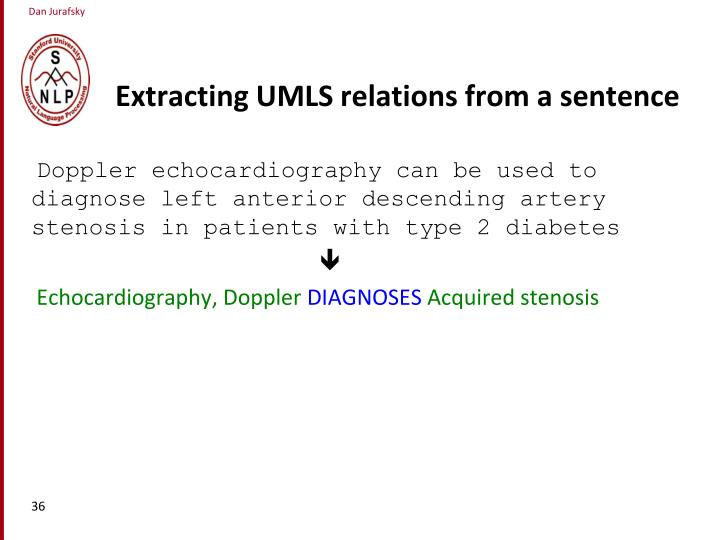 Extracting UMLS relations from a sentence