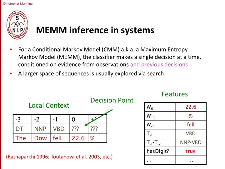 MEMM inference in systems