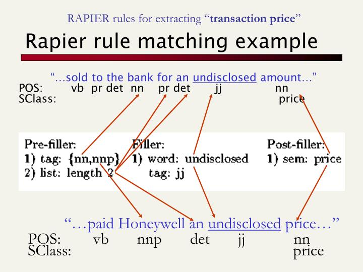 RAPIER rules for extracting ""