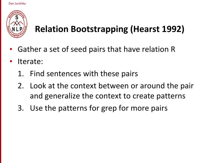 Relation Bootstrapping (Hearst 1992)