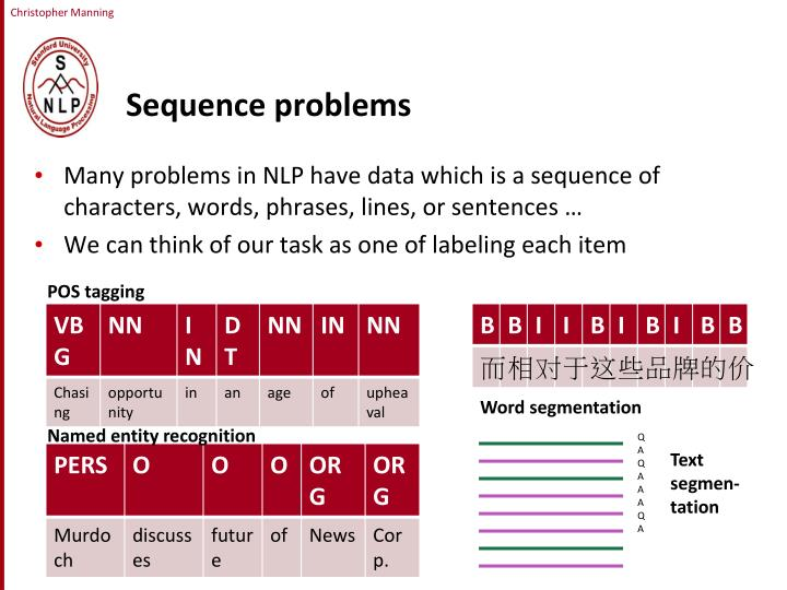 Sequence problems