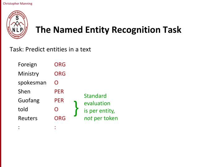 The Named Entity Recognition Task
