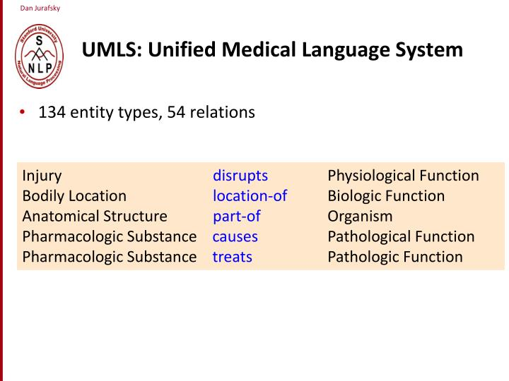 UMLS: Unified Medical Language System