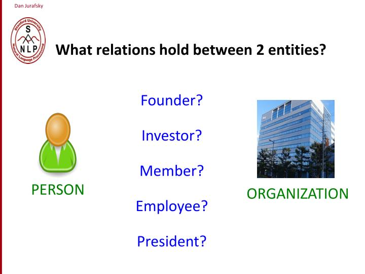 What relations hold between 2 entities?