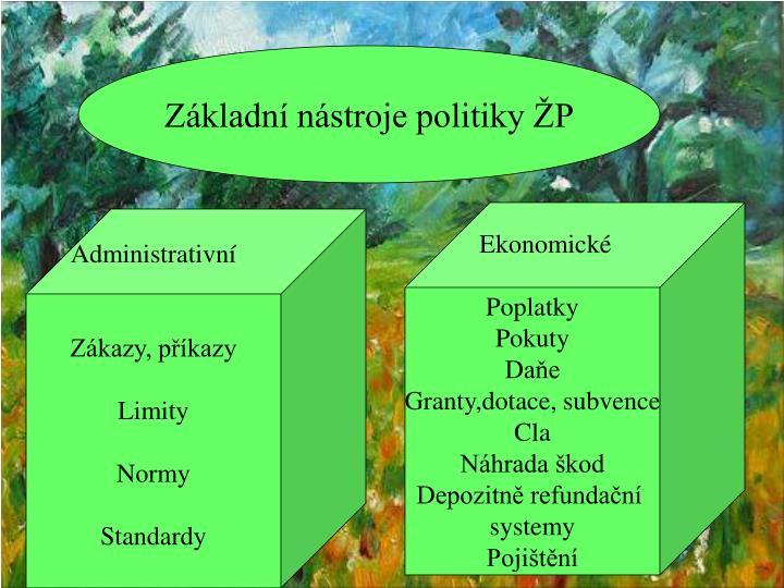Základní nástroje politiky ŽP