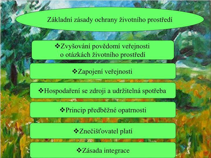 Základní zásady ochrany životního prostředí