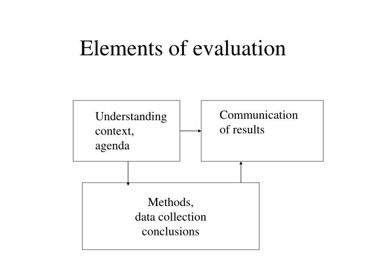 Elements of evaluation
