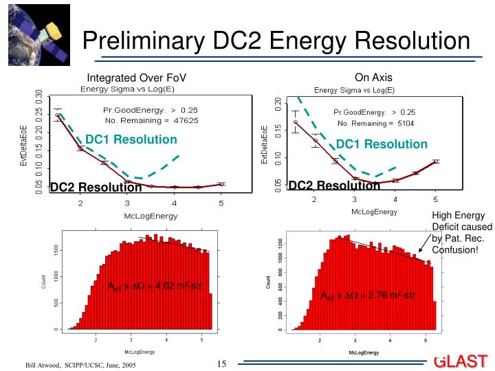 Preliminary DC2 Energy Resolution