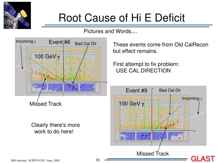 Root Cause of Hi E Deficit