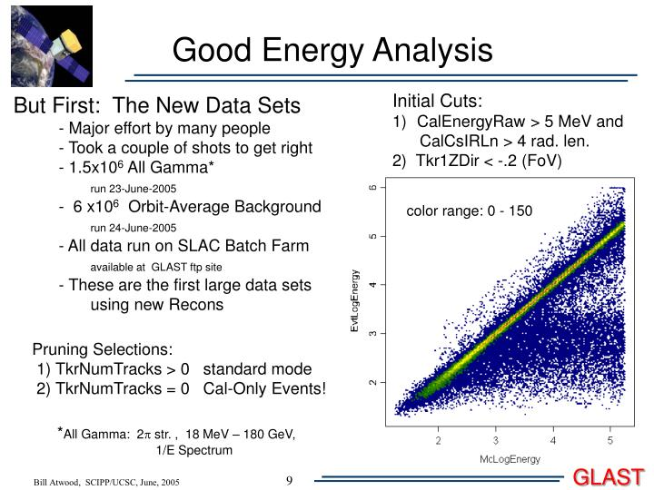 Good Energy Analysis