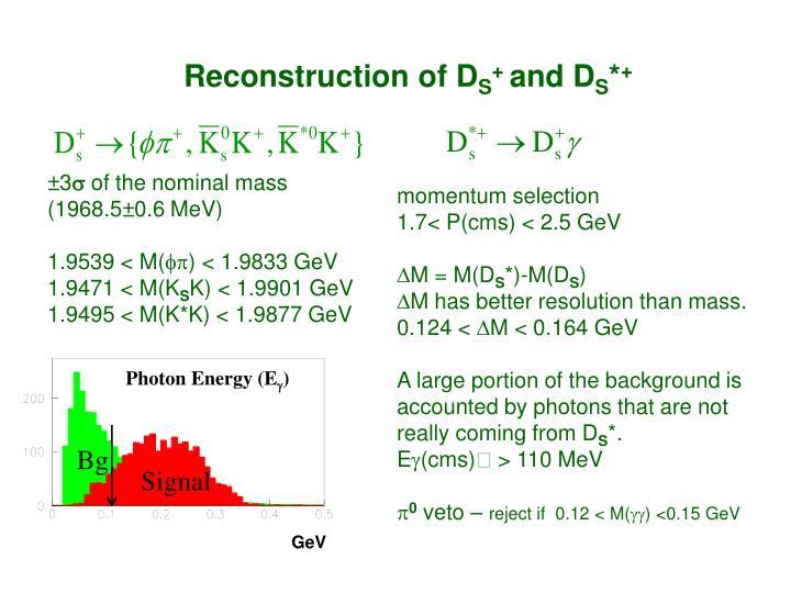 Photon Energy (E