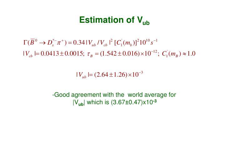 Estimation of V