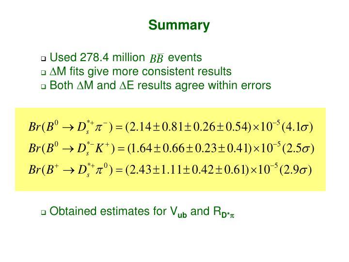 Used 278.4 million       events