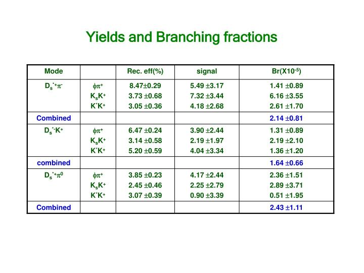 Yields and Branching fractions