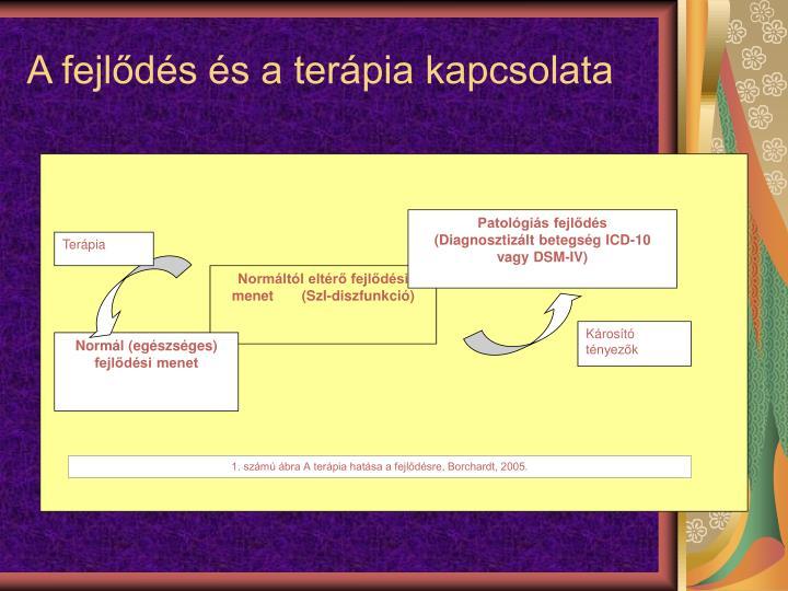 Patológiás fejlődés