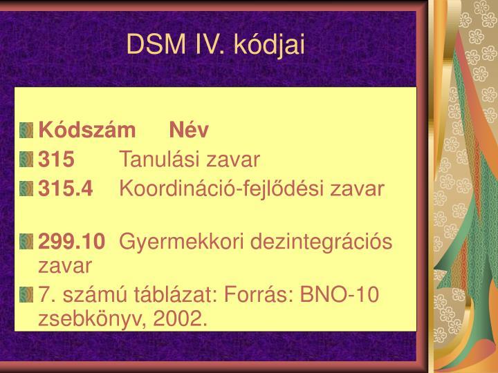 DSM IV. kódjai