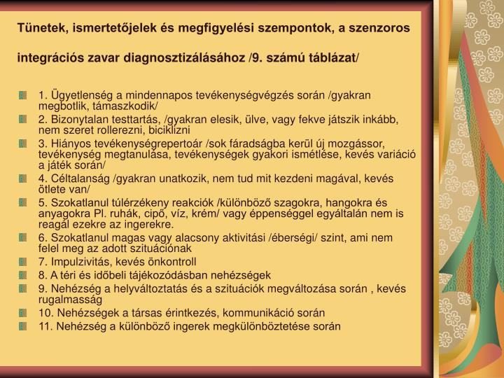 Tünetek, ismertetőjelek és megfigyelési szempontok, a szenzoros integrációs zavar diagnosztizálásához /9. számú táblázat/