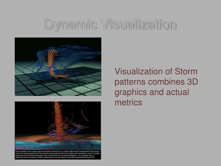 Dynamic Visualization