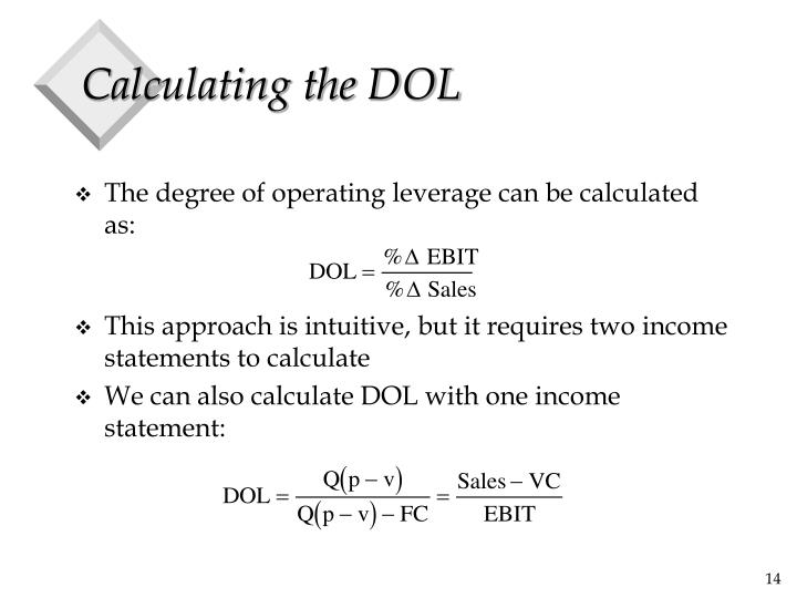 Calculating the DOL