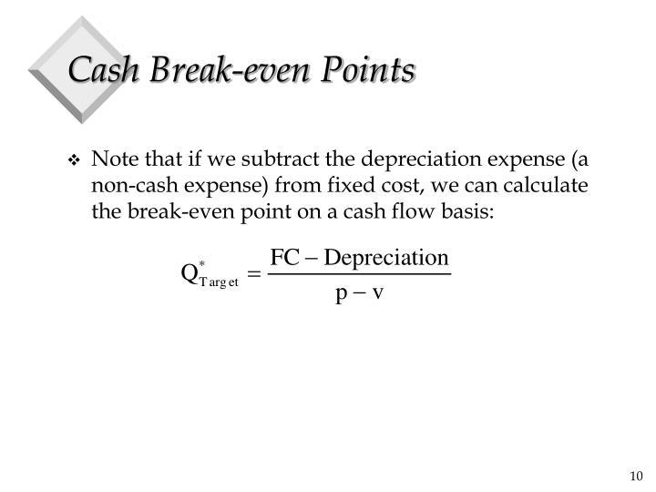 Cash Break-even Points