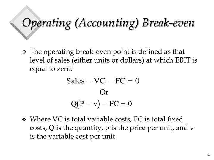 Operating (Accounting) Break-even