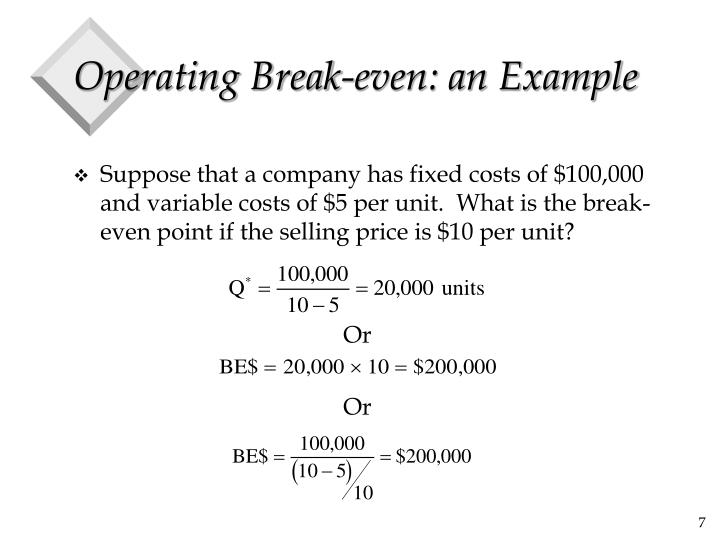 Operating Break-even: an Example