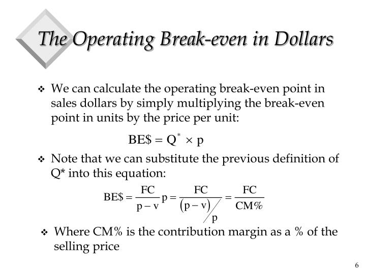 The Operating Break-even in Dollars