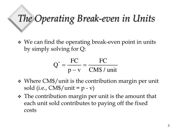 The Operating Break-even in Units