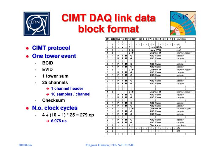 CIMT DAQ link data block format