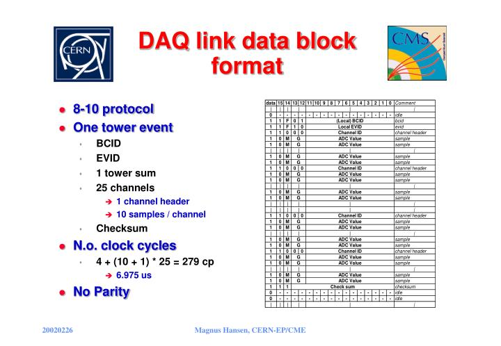 DAQ link data block format